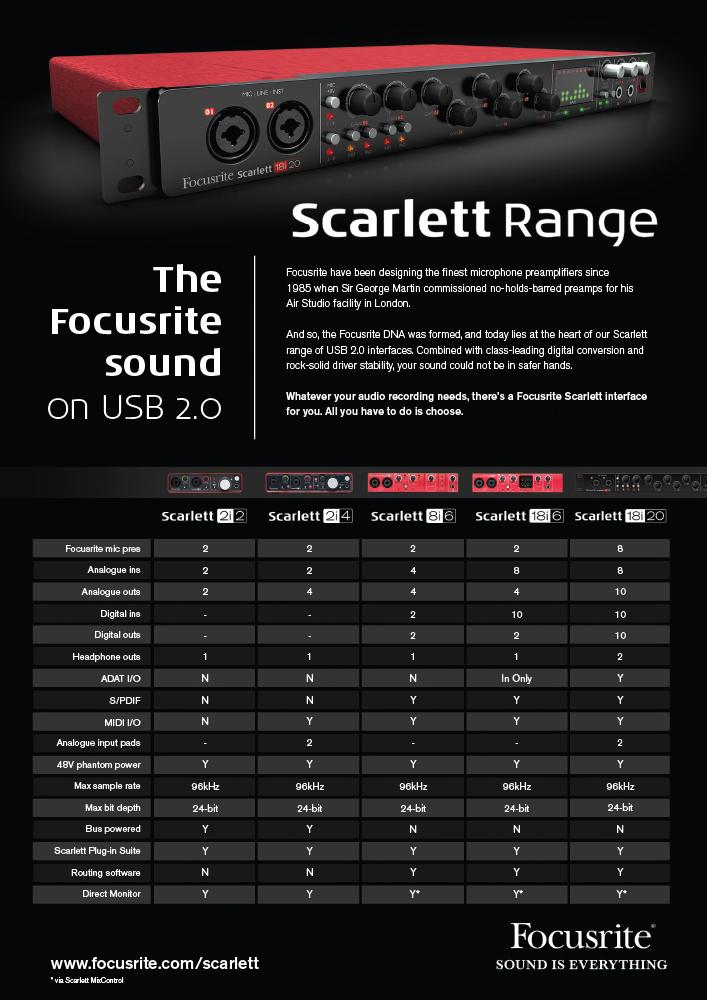 Focusrite Scarlett Range Comparison Chart